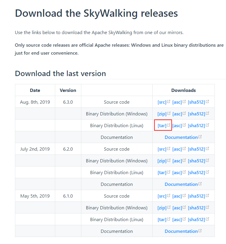 SpringCloud系列教程 | 第十五篇:微服务利剑之APM平台(一)Skywalking